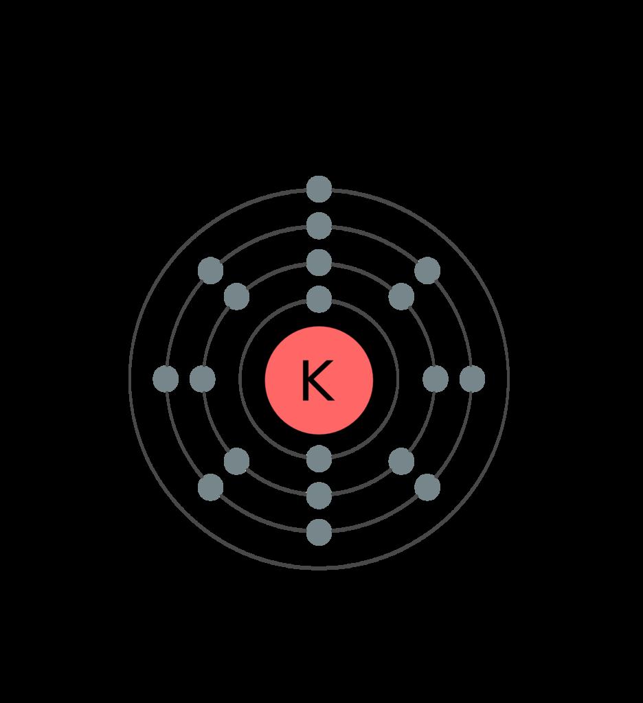 Как изображать схемы строения электронной оболочки атомов