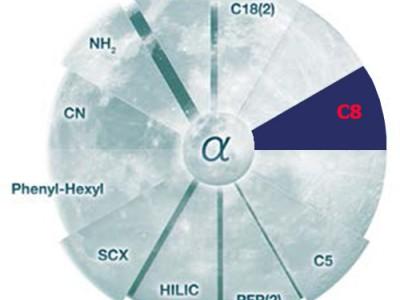 Luna C8, C8(2), C8(3)